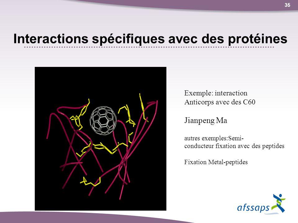 Interactions spécifiques avec des protéines
