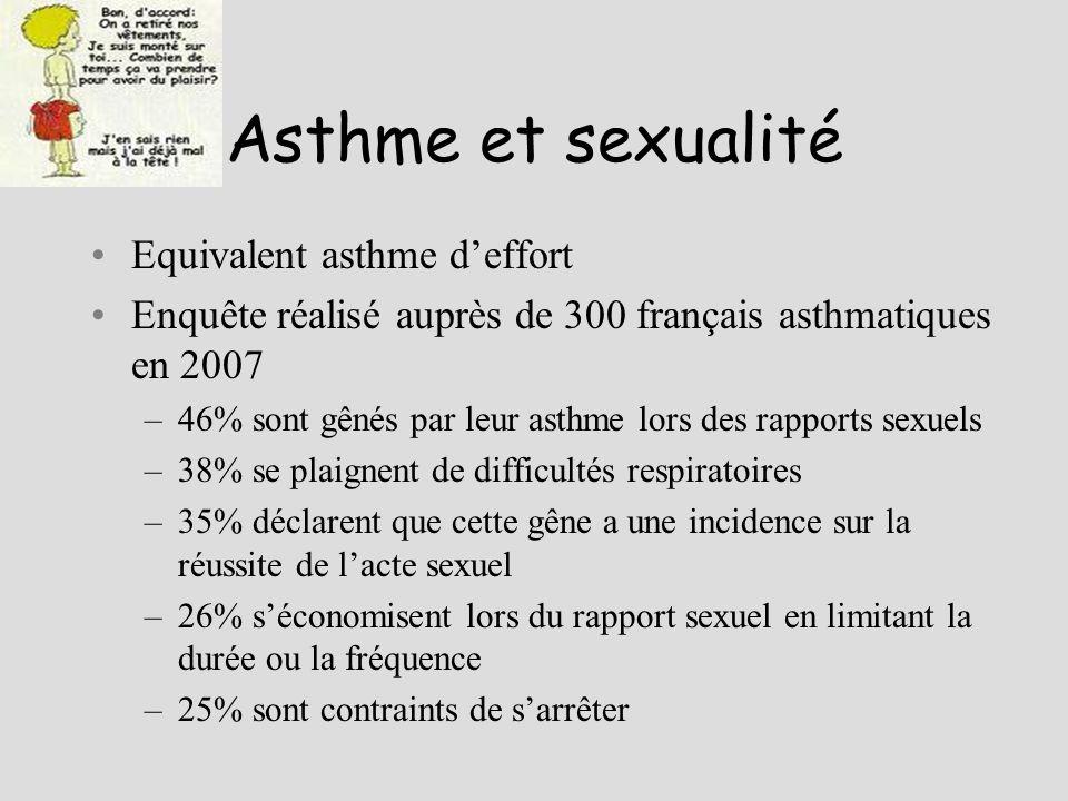 Asthme et sexualité Equivalent asthme d'effort