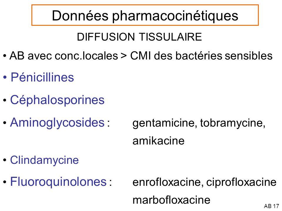 Données pharmacocinétiques