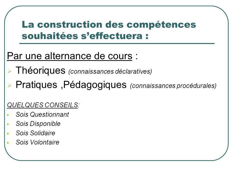 La construction des compétences souhaitées s'effectuera :