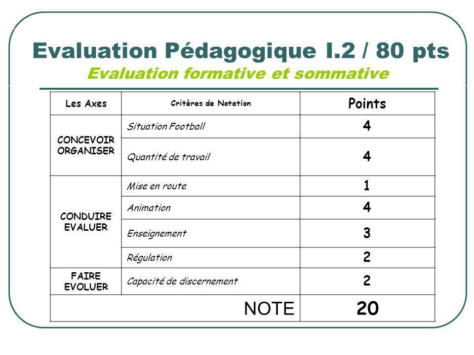 Evaluation Pédagogique I.2 / 80 pts Evaluation formative et sommative