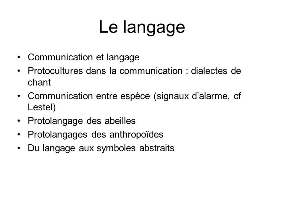 Le langage Communication et langage