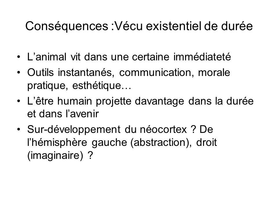 Conséquences :Vécu existentiel de durée