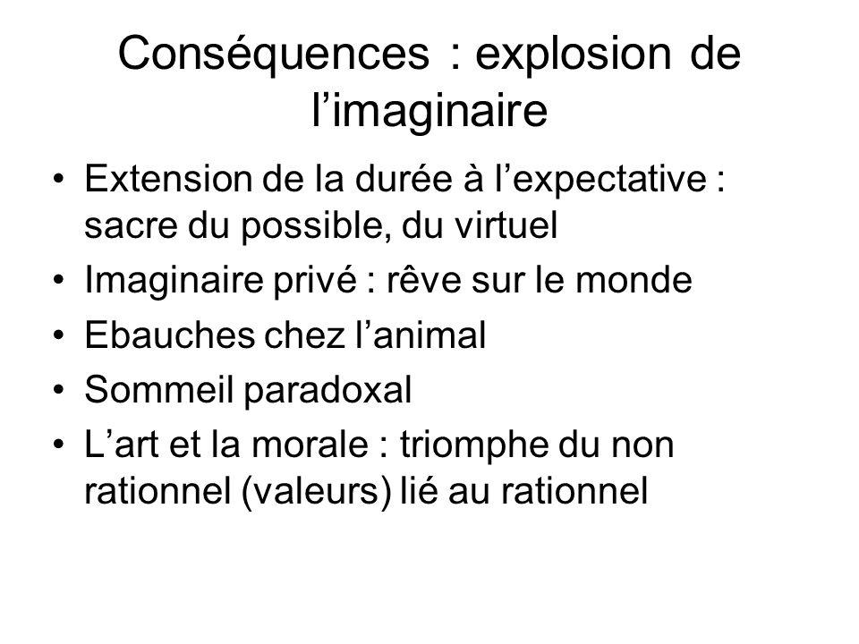 Conséquences : explosion de l'imaginaire