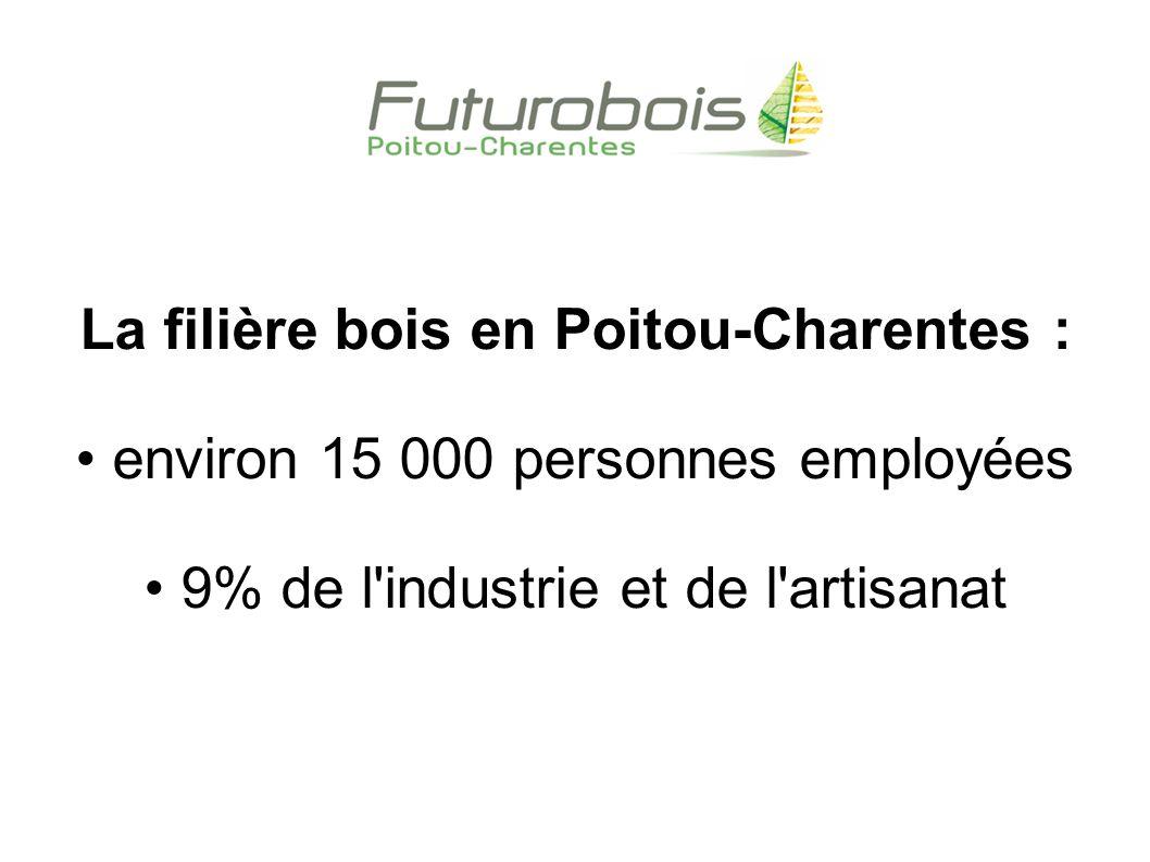 La filière bois en Poitou-Charentes :