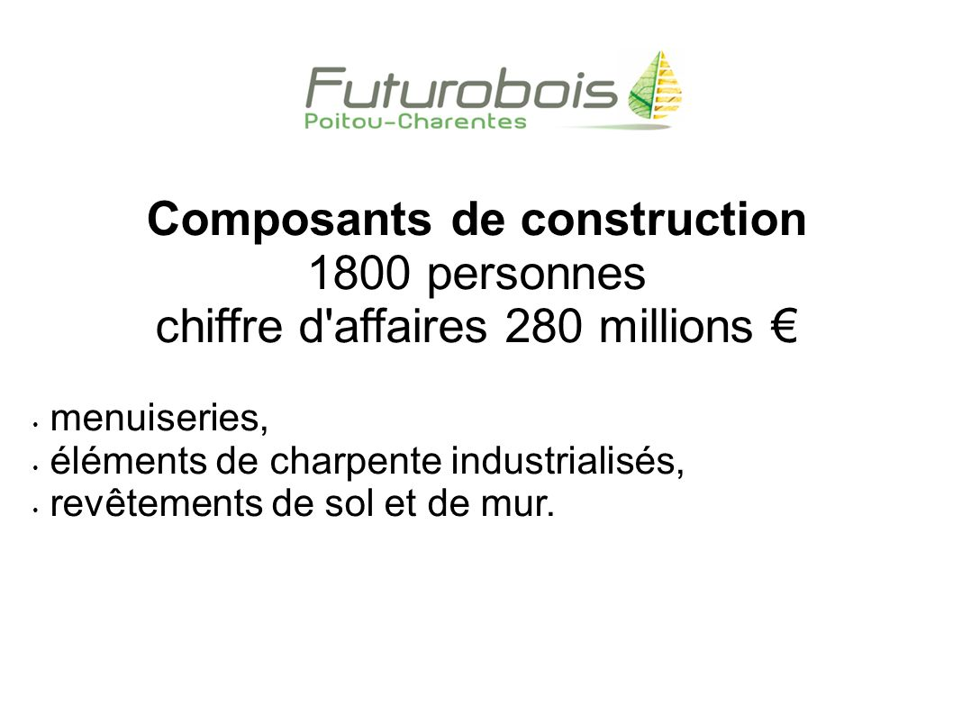 Composants de construction