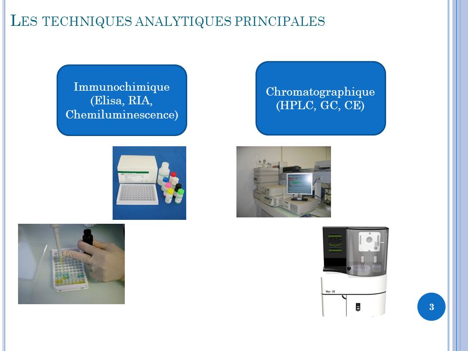 (Elisa, RIA, Chemiluminescence)