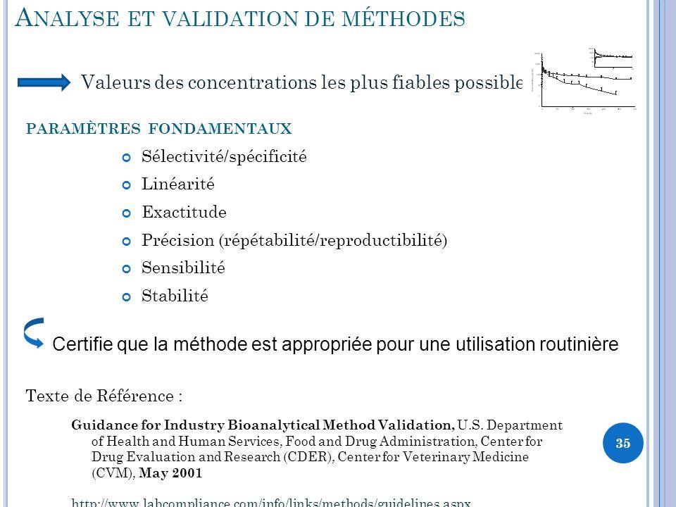 Analyse et validation de méthodes