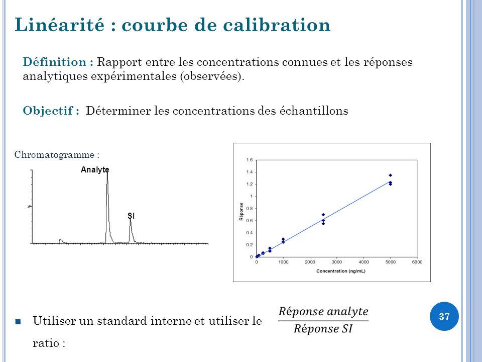 Linéarité : courbe de calibration