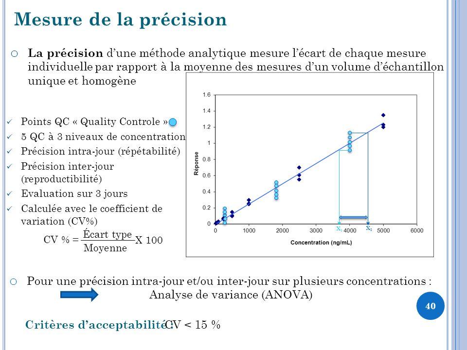 m u00e9thodes analytiques pour  u00e9tudes toxicologiques