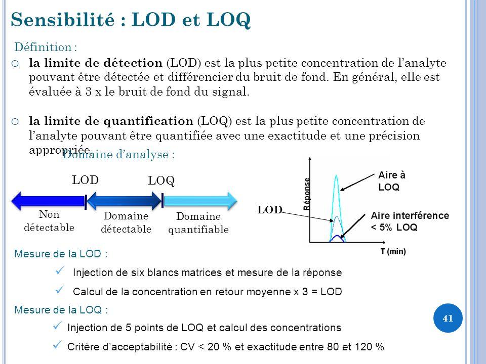 Sensibilité : LOD et LOQ