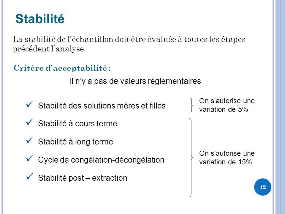 Stabilité La stabilité de l'échantillon doit être évaluée à toutes les étapes précédent l'analyse. Critère d'acceptabilité :