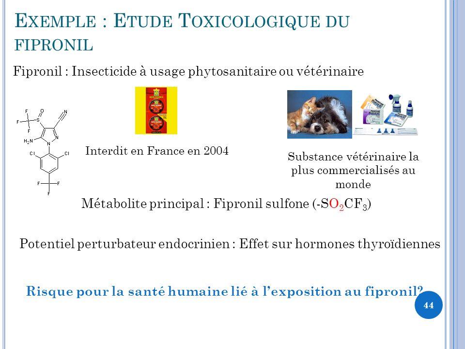 Exemple : Etude Toxicologique du fipronil