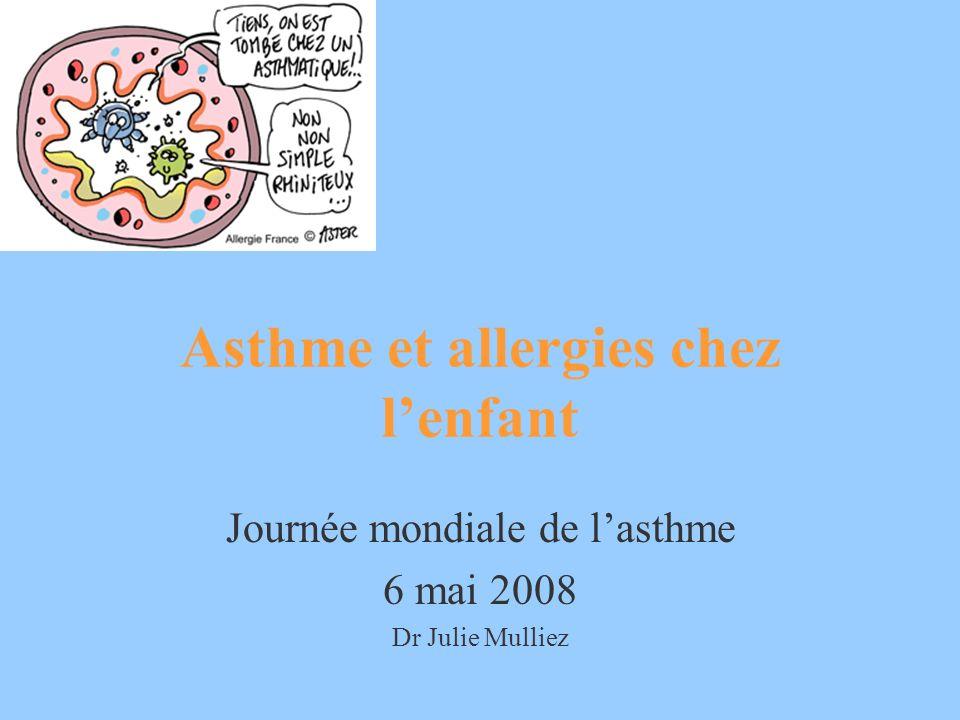 Asthme et allergies chez l'enfant