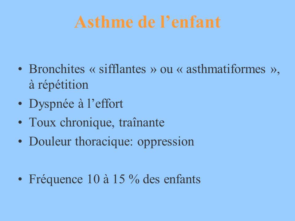 Asthme de l'enfant Bronchites « sifflantes » ou « asthmatiformes », à répétition. Dyspnée à l'effort.