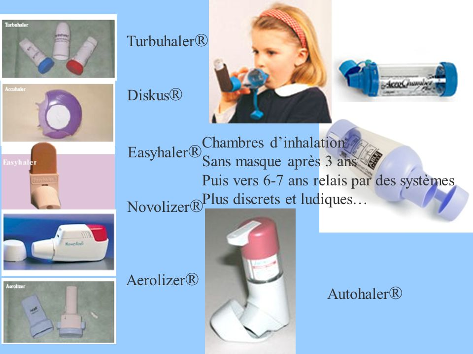 Turbuhaler® Diskus® Easyhaler®