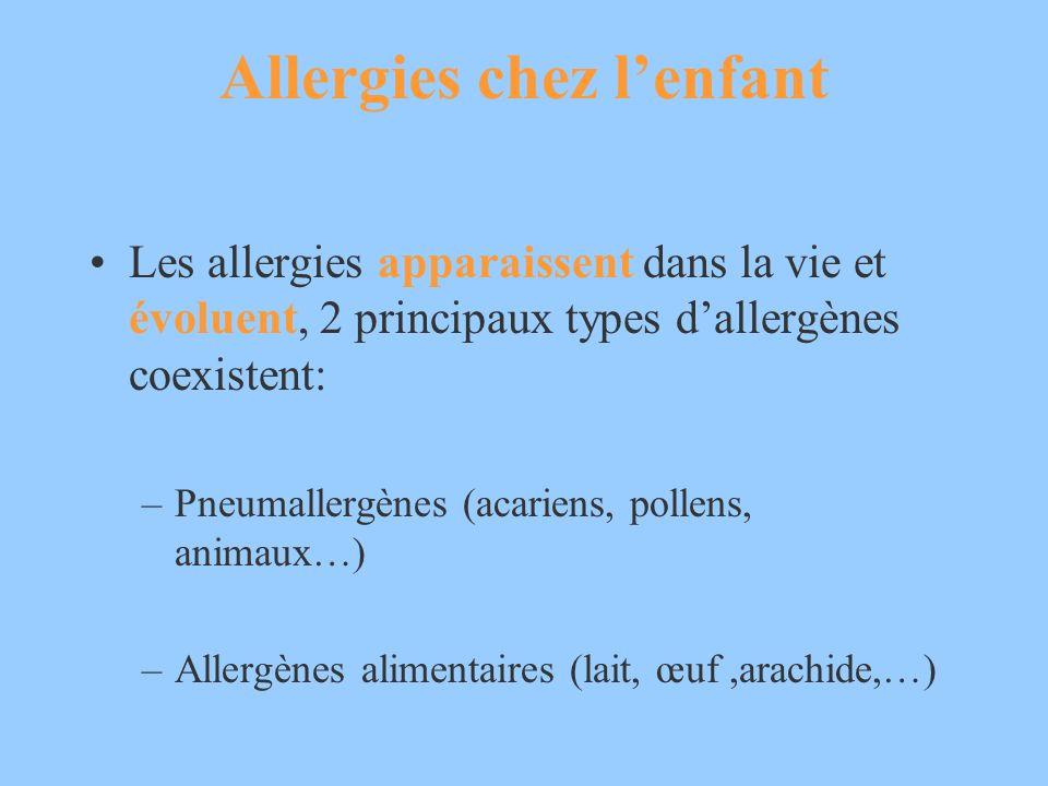 Allergies chez l'enfant