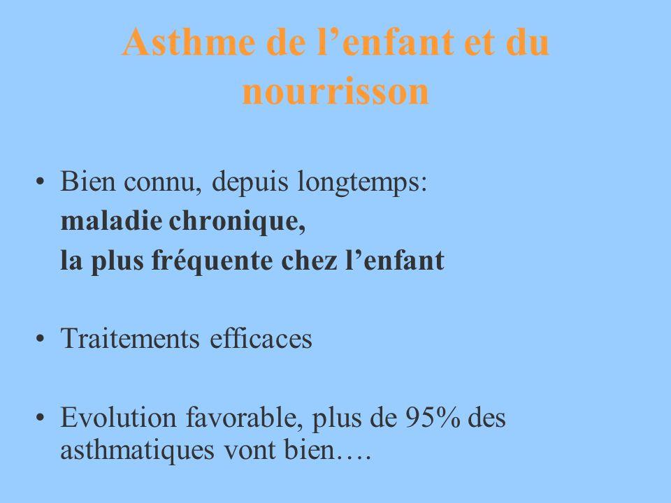 Asthme de l'enfant et du nourrisson