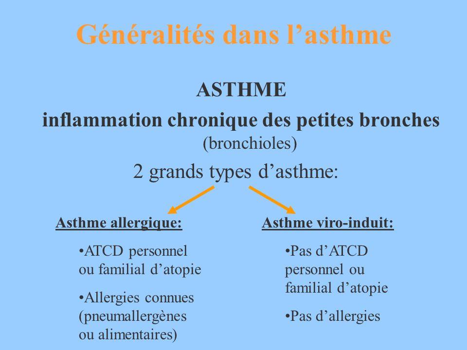 Généralités dans l'asthme