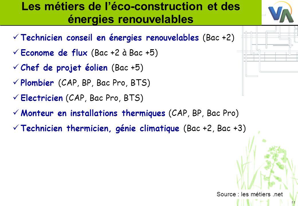 Les métiers de l'éco-construction et des énergies renouvelables