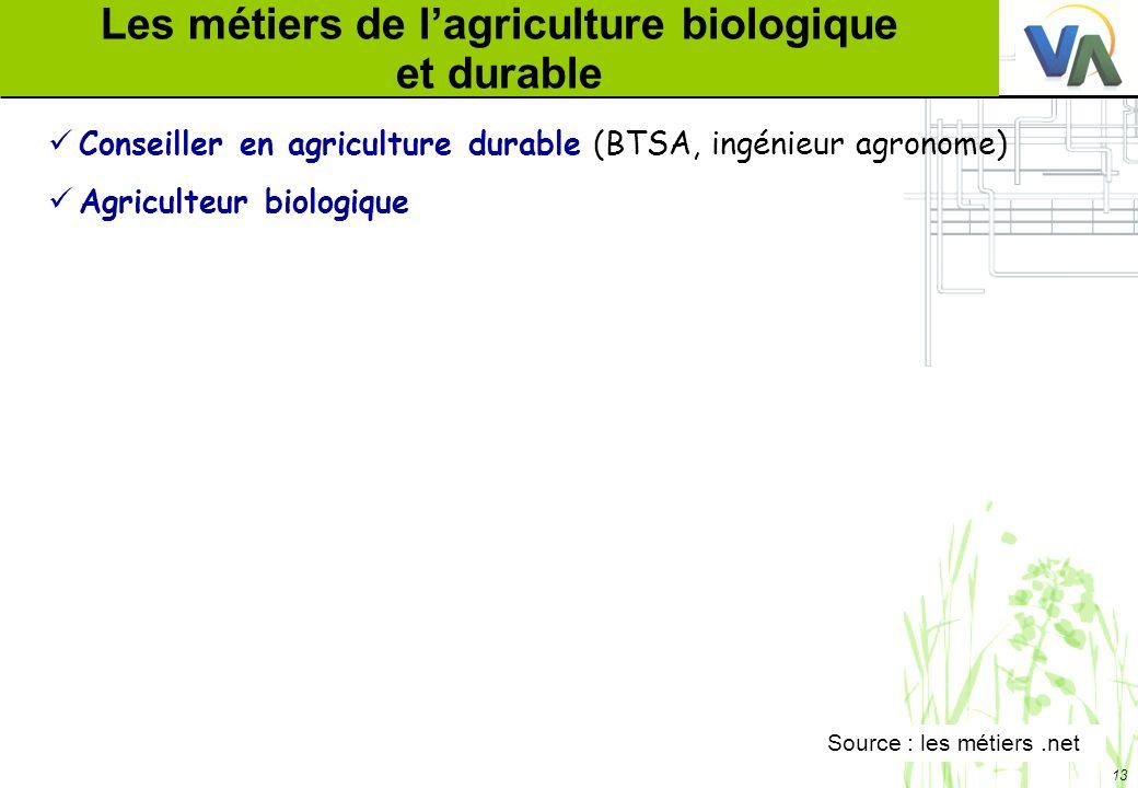 Les métiers de l'agriculture biologique et durable