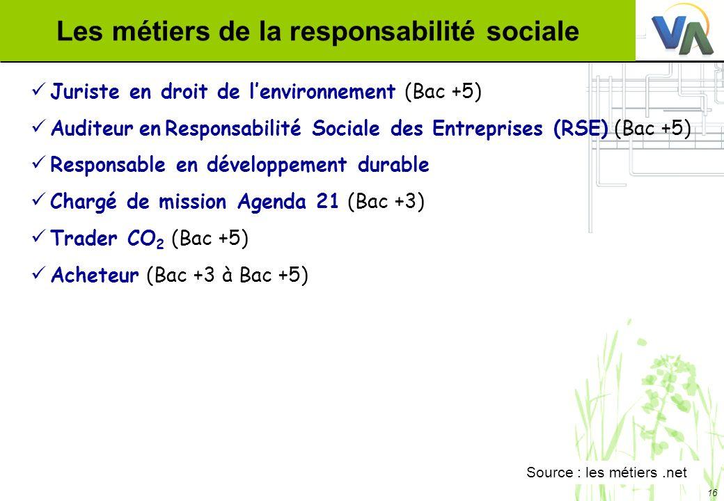 Les métiers de la responsabilité sociale