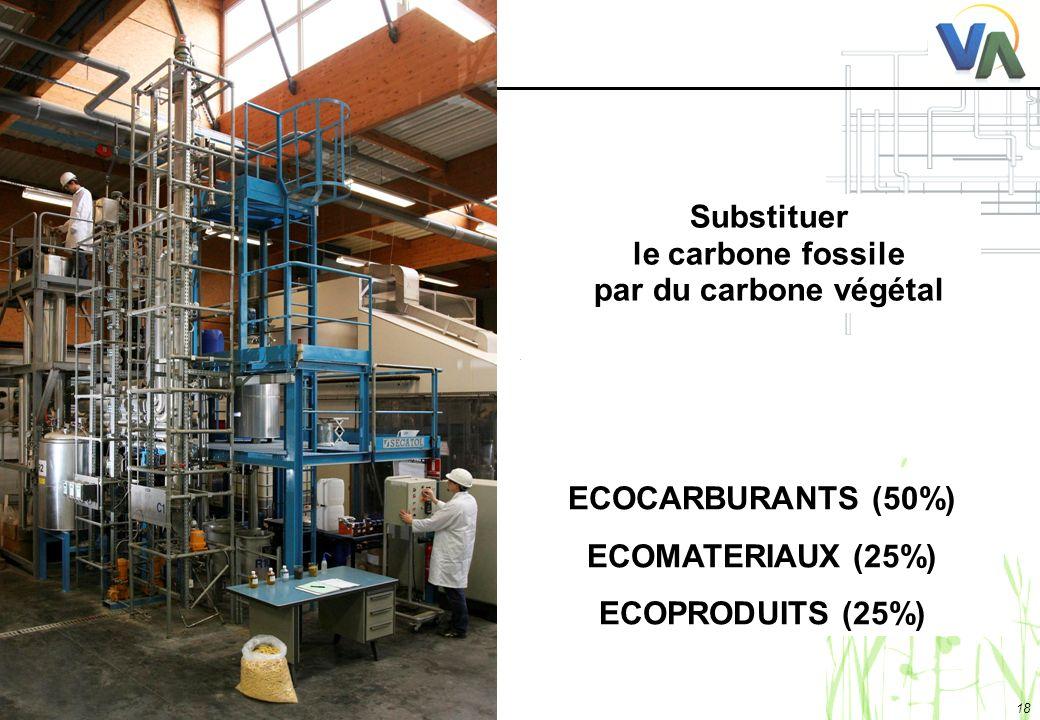 Substituer le carbone fossile par du carbone végétal