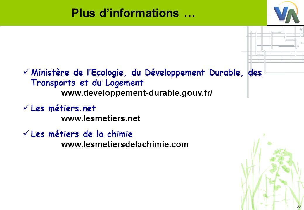 Plus d'informations … Ministère de l'Ecologie, du Développement Durable, des Transports et du Logement www.developpement-durable.gouv.fr/