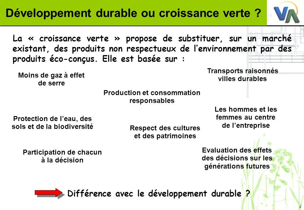 Développement durable ou croissance verte