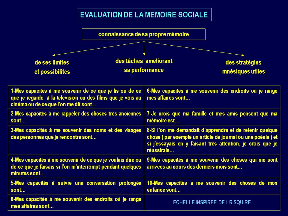 EVALUATION DE LA MEMOIRE SOCIALE