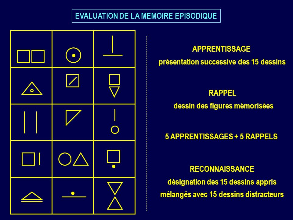 EVALUATION DE LA MEMOIRE EPISODIQUE
