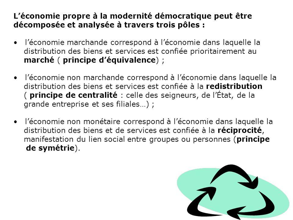 L'économie propre à la modernité démocratique peut être décomposée et analysée à travers trois pôles :