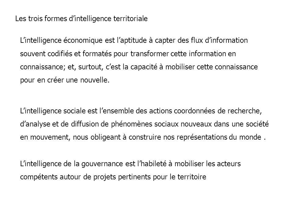 Les trois formes d'intelligence territoriale