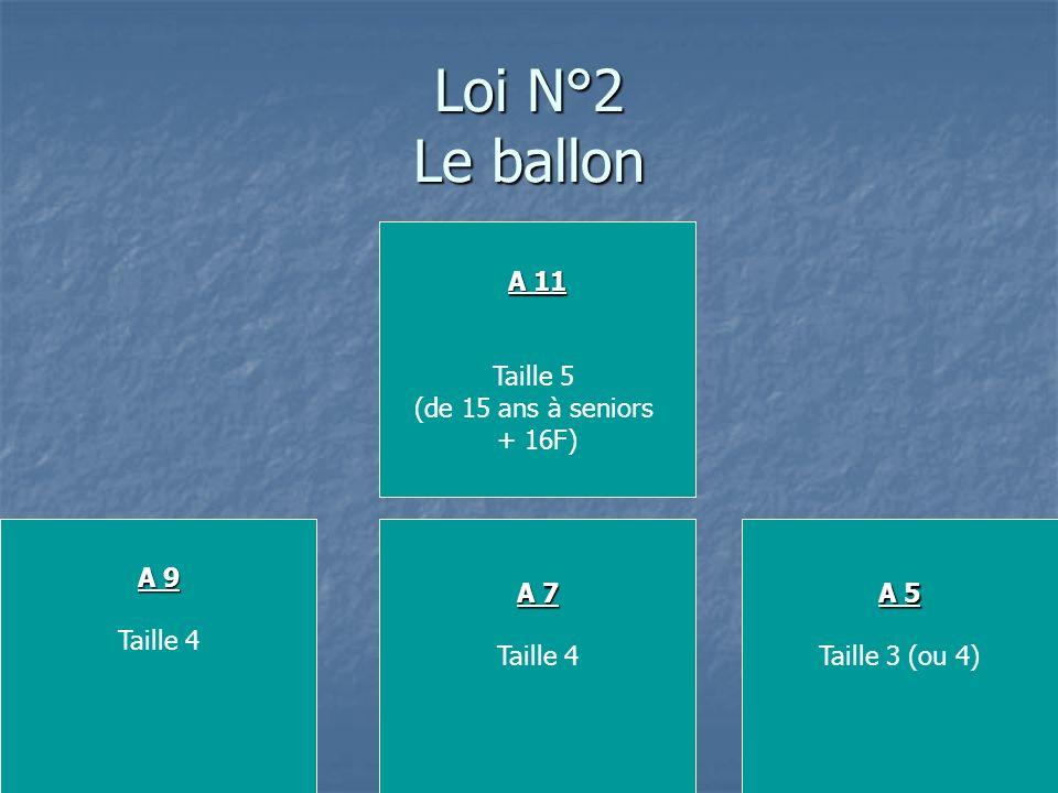 Loi N°2 Le ballon A 11 Taille 5 (de 15 ans à seniors + 16F) A 9