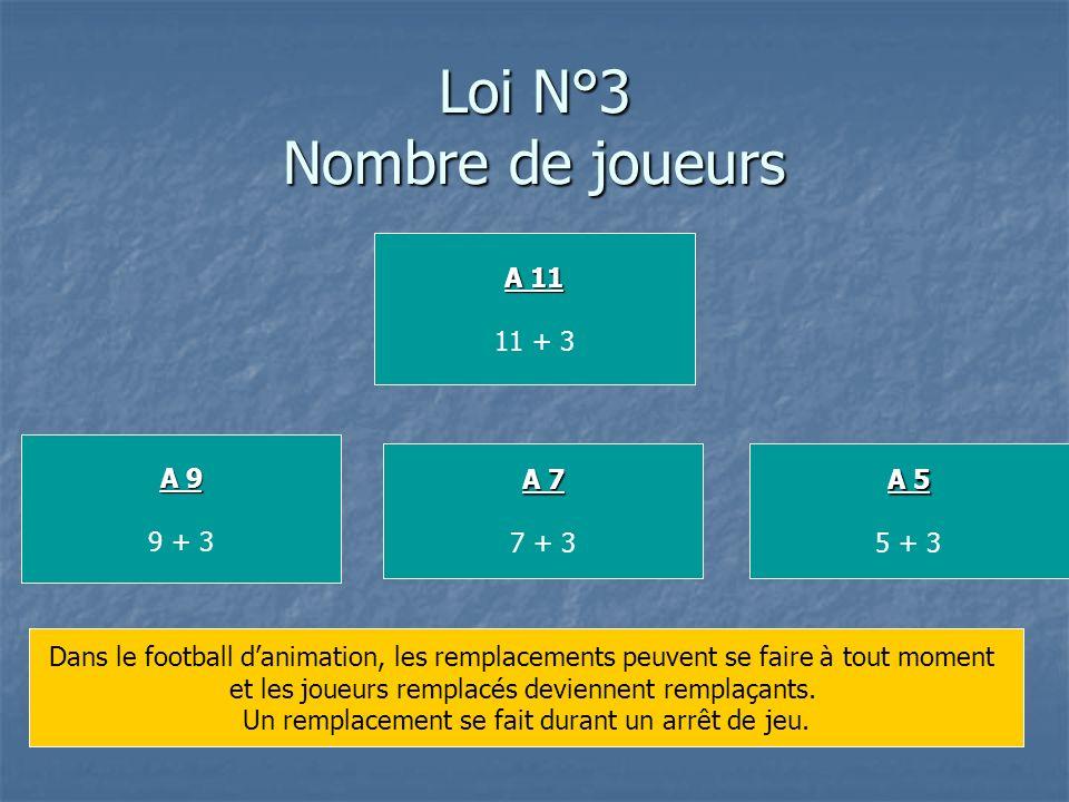 Loi N°3 Nombre de joueurs