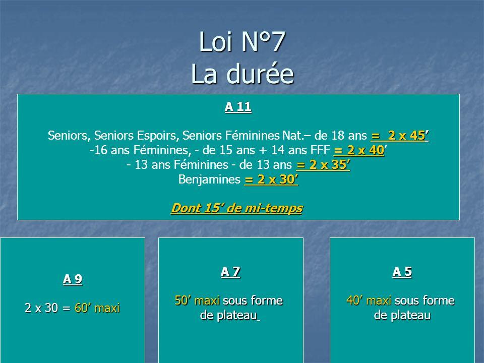 Loi N°7 La durée A 11. Seniors, Seniors Espoirs, Seniors Féminines Nat.– de 18 ans = 2 x 45'