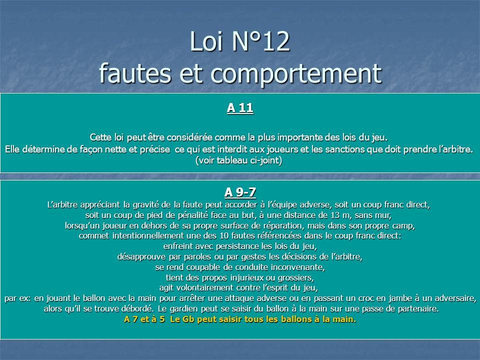 Loi N°12 fautes et comportement