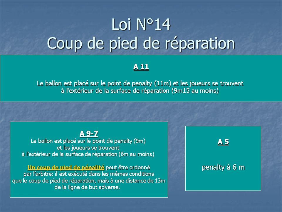 Loi N°14 Coup de pied de réparation