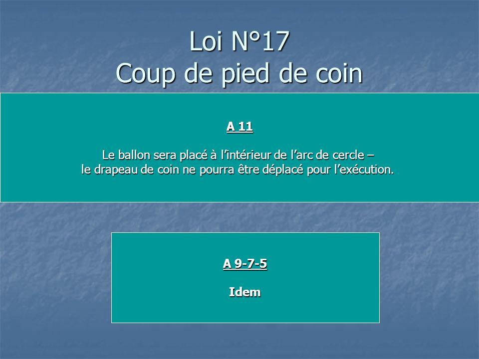 Loi N°17 Coup de pied de coin