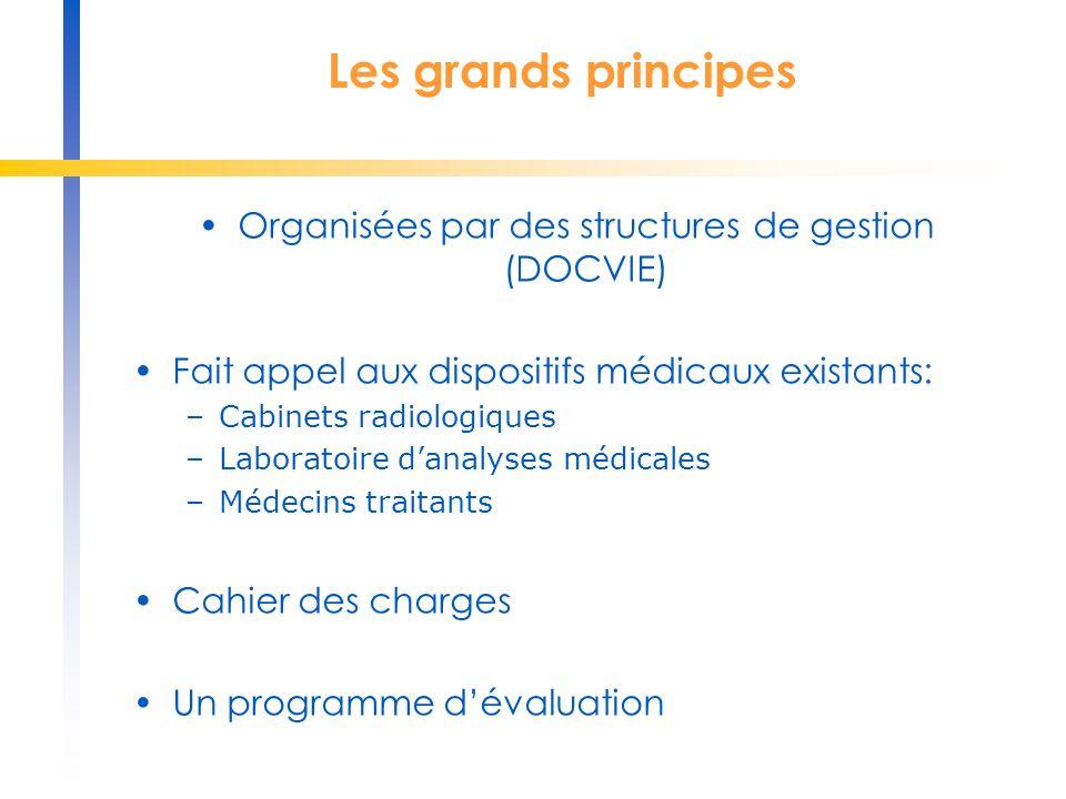 Organisées par des structures de gestion (DOCVIE)
