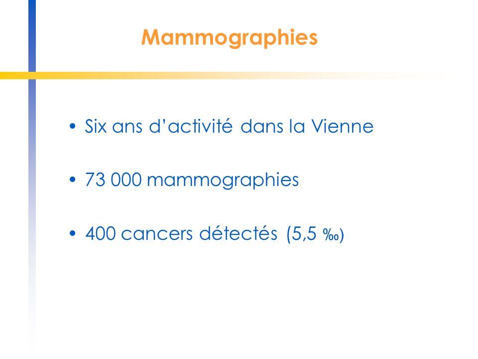 Mammographies Six ans d'activité dans la Vienne 73 000 mammographies