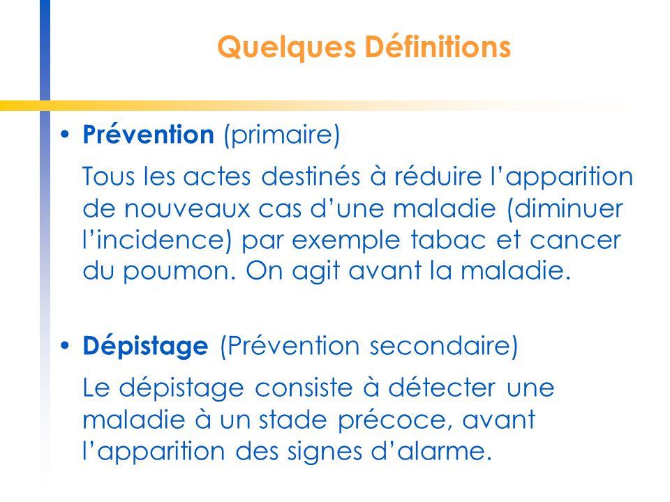 Quelques Définitions Prévention (primaire)