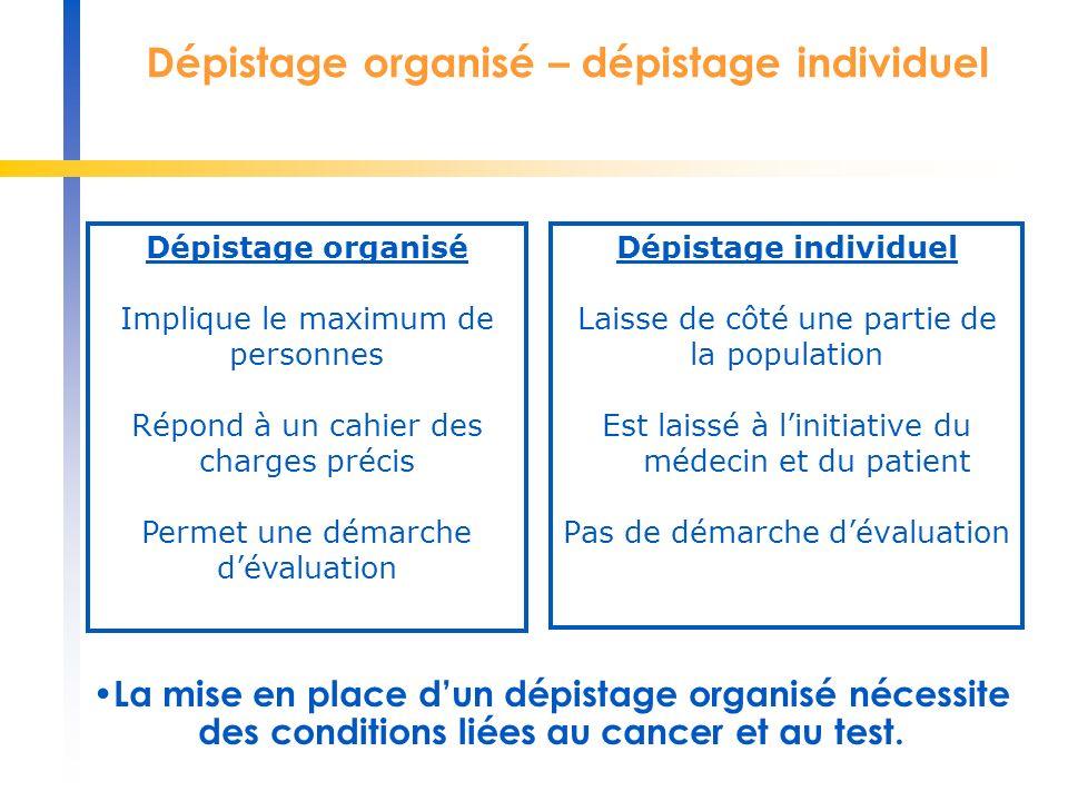 Dépistage organisé – dépistage individuel