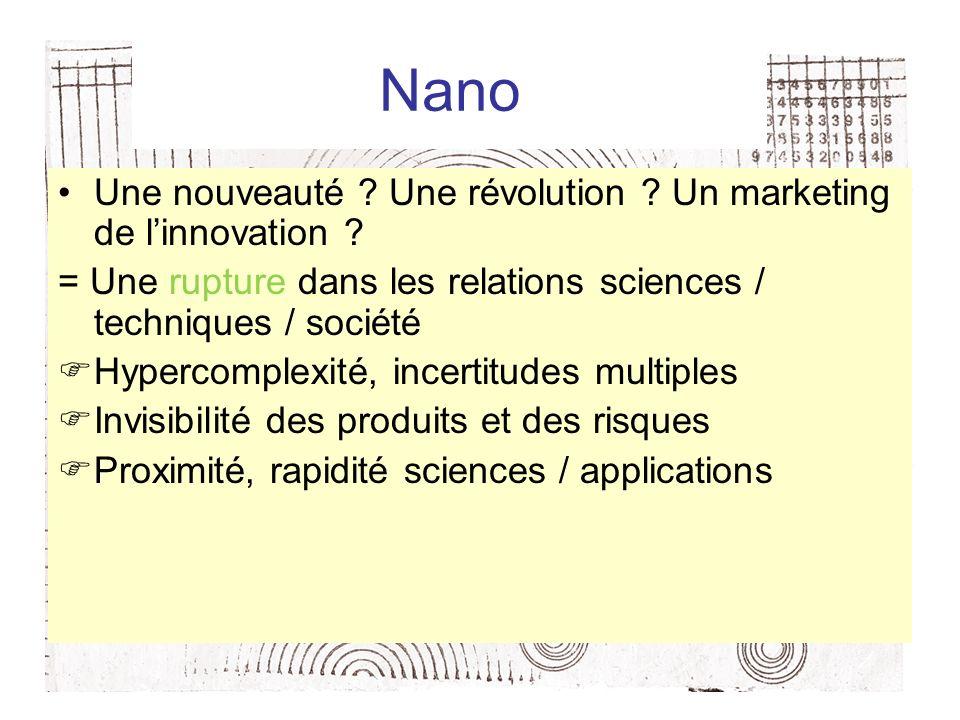 Nano Une nouveauté Une révolution Un marketing de l'innovation