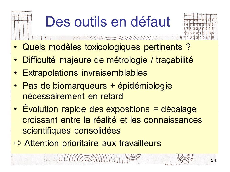 Des outils en défaut Quels modèles toxicologiques pertinents