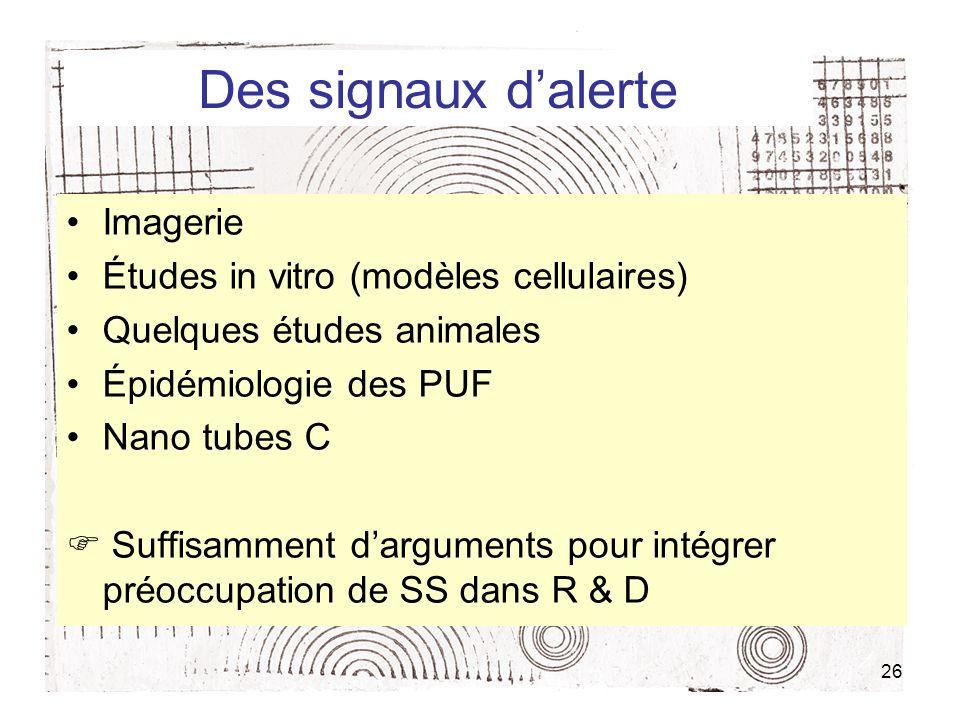 Des signaux d'alerte Imagerie Études in vitro (modèles cellulaires)