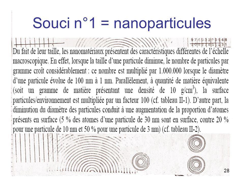 Souci n°1 = nanoparticules