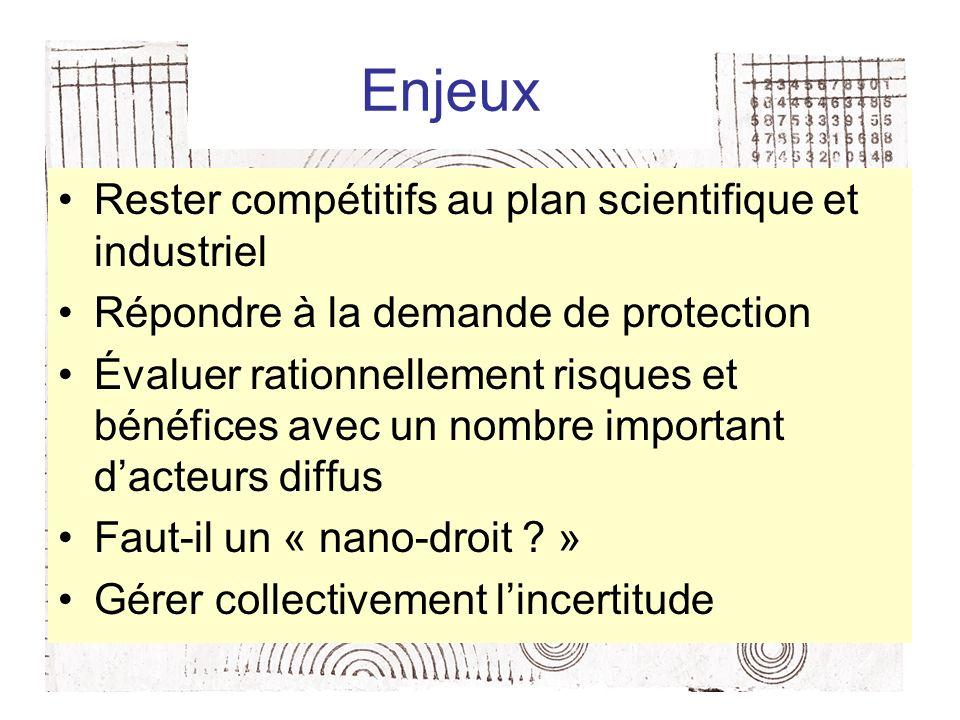 Enjeux Rester compétitifs au plan scientifique et industriel