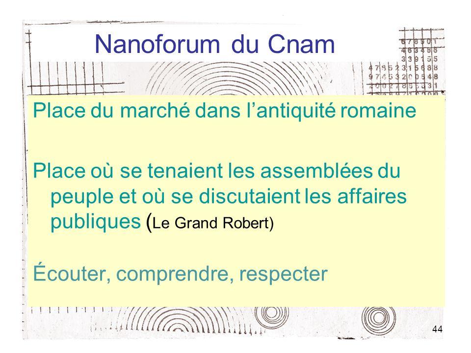 Nanoforum du Cnam Place du marché dans l'antiquité romaine