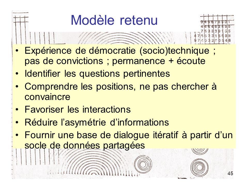 Modèle retenu Expérience de démocratie (socio)technique ; pas de convictions ; permanence + écoute.